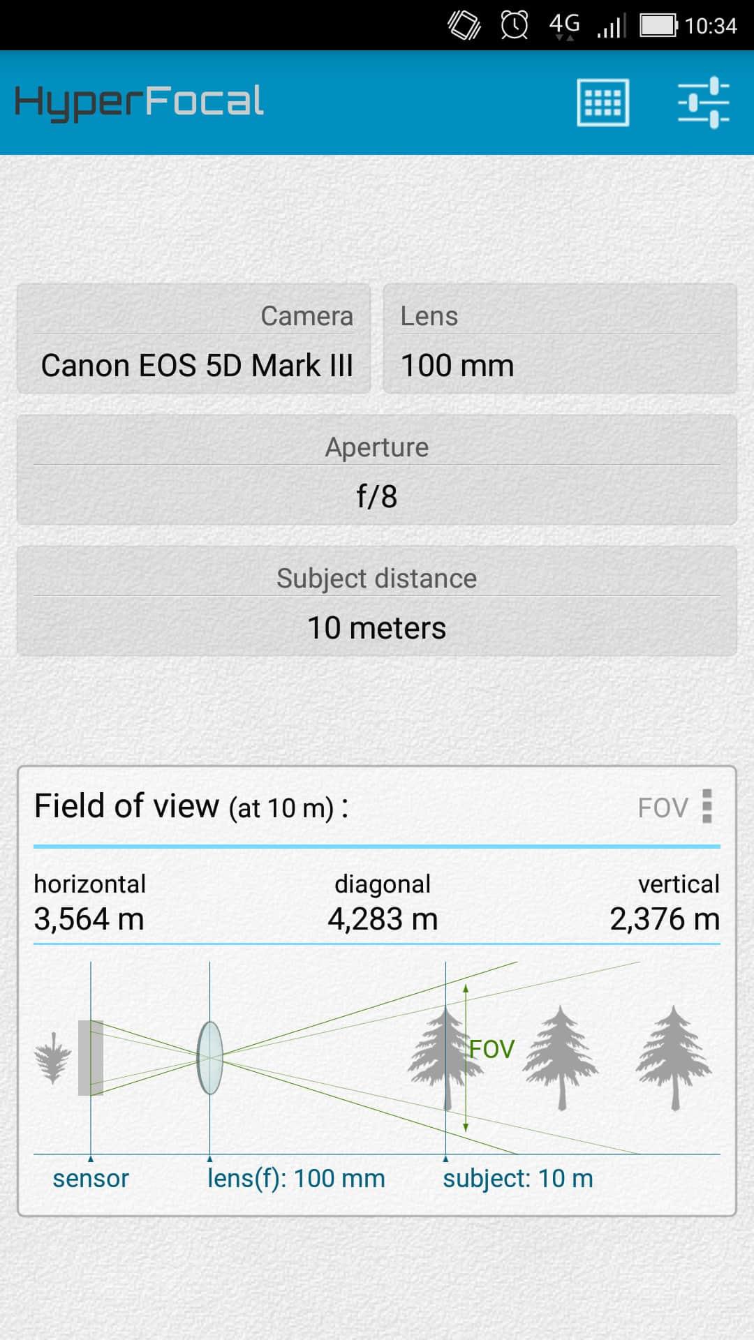 pole widzenia pełna klatka 100mm F8